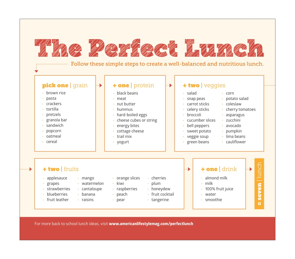 rachelperry_perfectlunch1